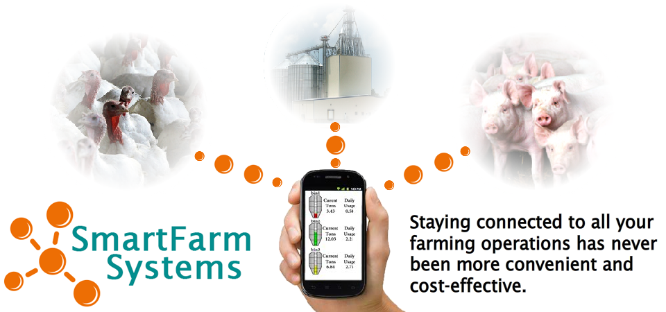 Sietsema Farms chosen to be the demo sight for SmartFarm Systems.